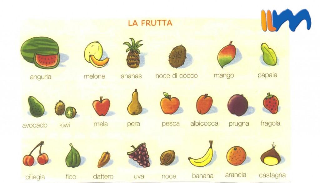 nomi della frutta